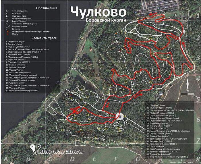 Карта трассы Velogearance Cup на Боровском Кургане