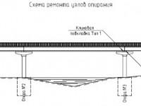 Документация моста через Пахру - схема ремонта узлов опирания