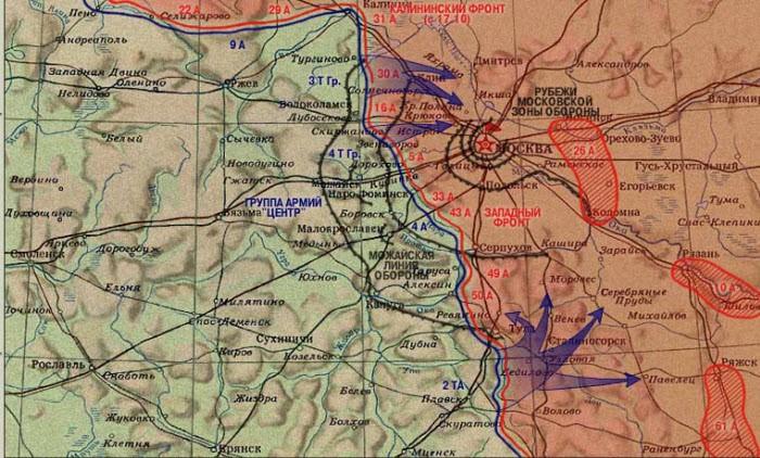Битва под Москвой - линия обороны у Титово