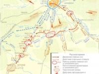 Тарутинский маневр сентябрь-октябрь 1812 года