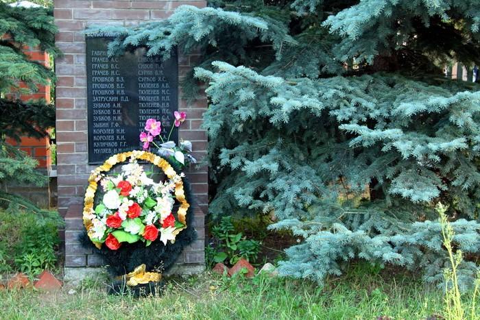 Памятник воинам-односельчанам в Титово