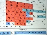 В продукции ЛЗОС используется почти вся таблица Менделеева