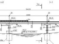 Документация моста через Пахру - вертикальный разрез
